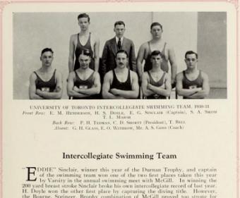 courtesy of U of T Archives, Torontonensis 1931