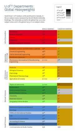 UT1501-iPad-LOC-BestUniversity
