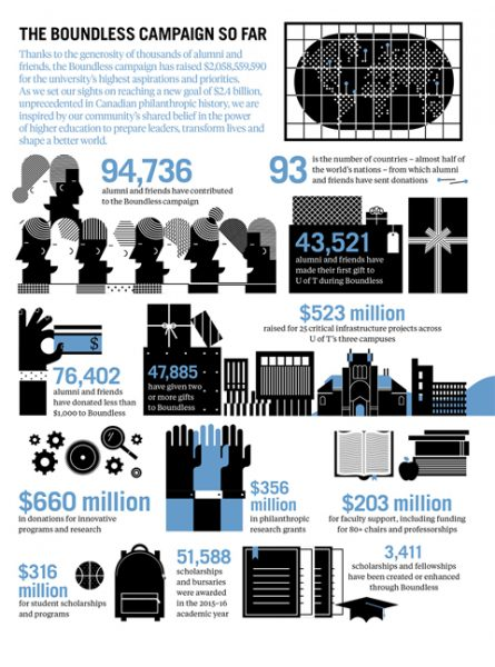 Infographic by The Office of Gilbert Li. Click to view larger version.