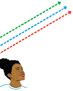 Illustration of a woman's face on the bottom-left looking up, and three dotted straight lines in different colours above, running upward from left to right and ending in arrows