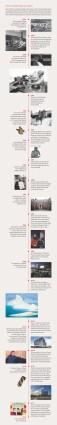 UTSC Timeline