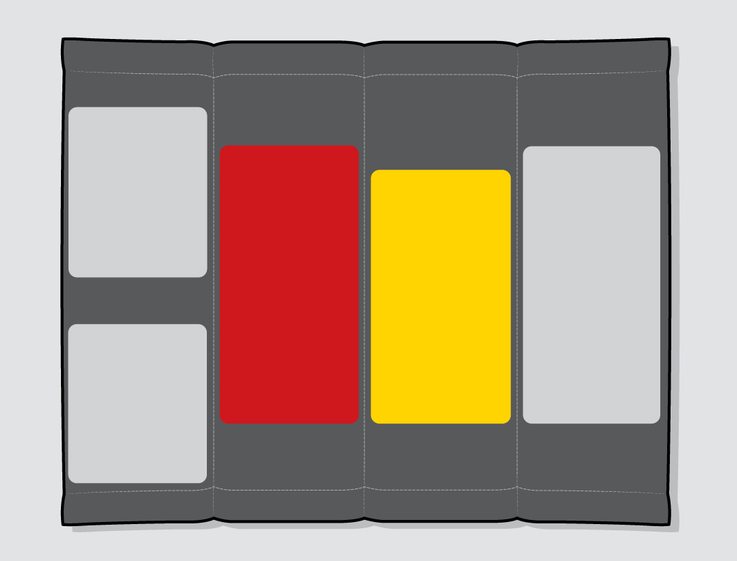 Colour coding was used to highlight priority. Red, yellow and grey.