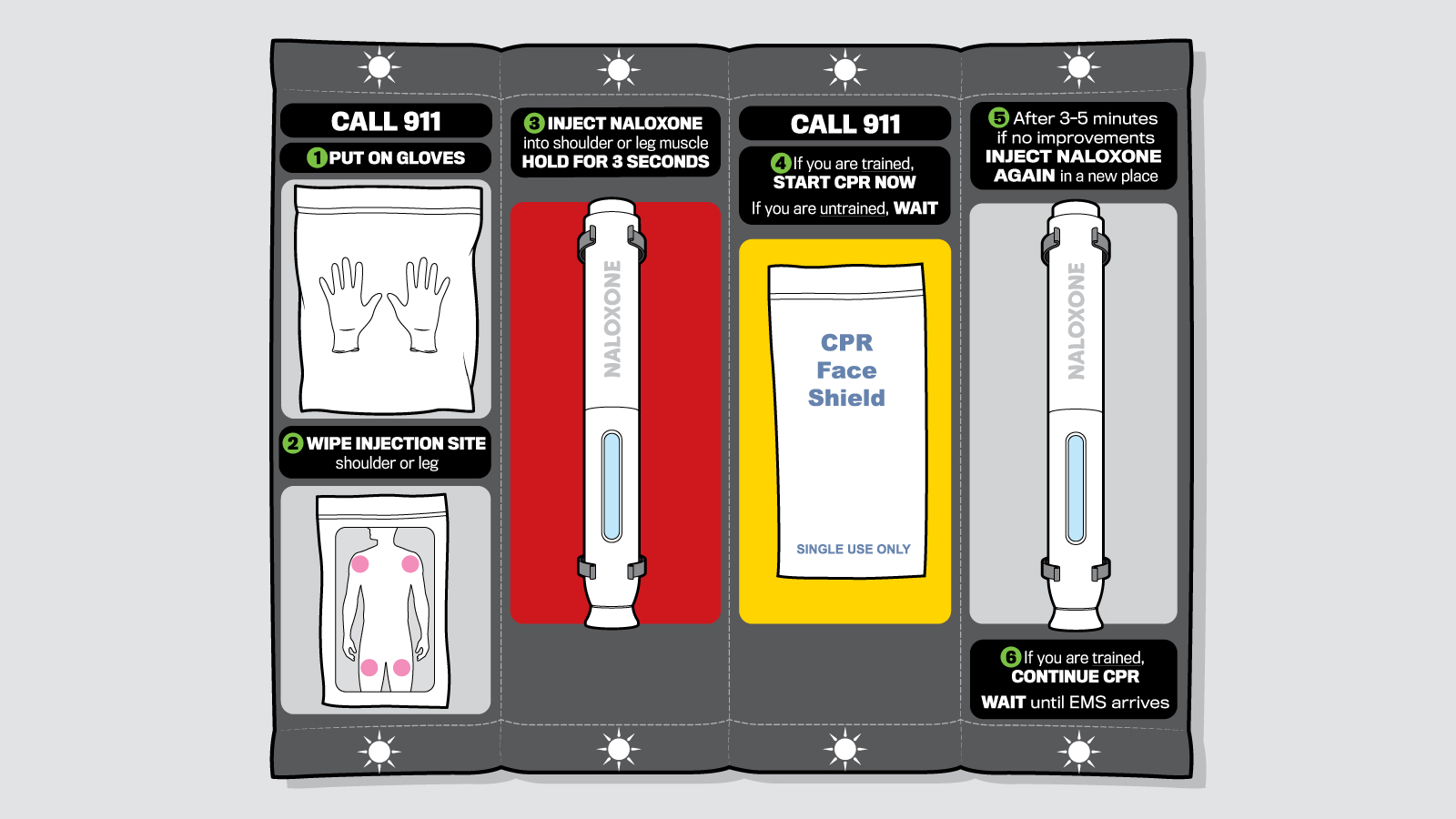 A illustration of the redesigned naloxone kit